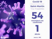 54 nouveaux cas de covid-19 la semaine dernière en partie française